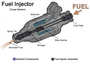 Does fuel injector cleaner work at all - Let us find that out